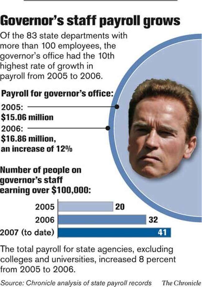 Governor's staff payroll grows. Chronicle Graphic