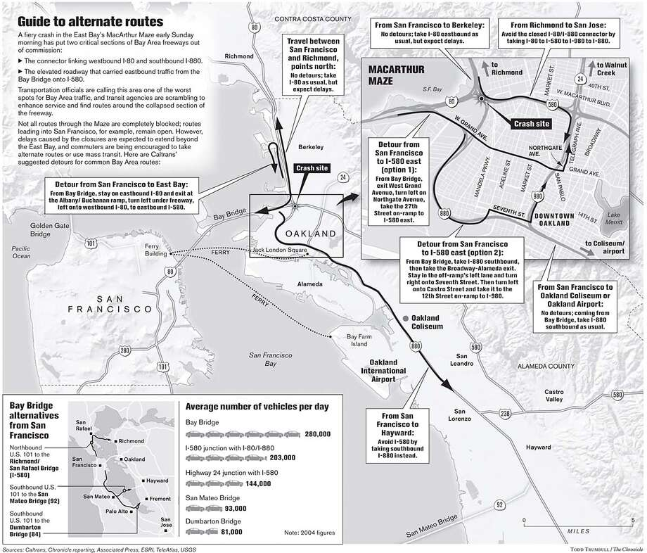 Guide to Alternate Routes. Chronicle graphic by Todd Trumbull