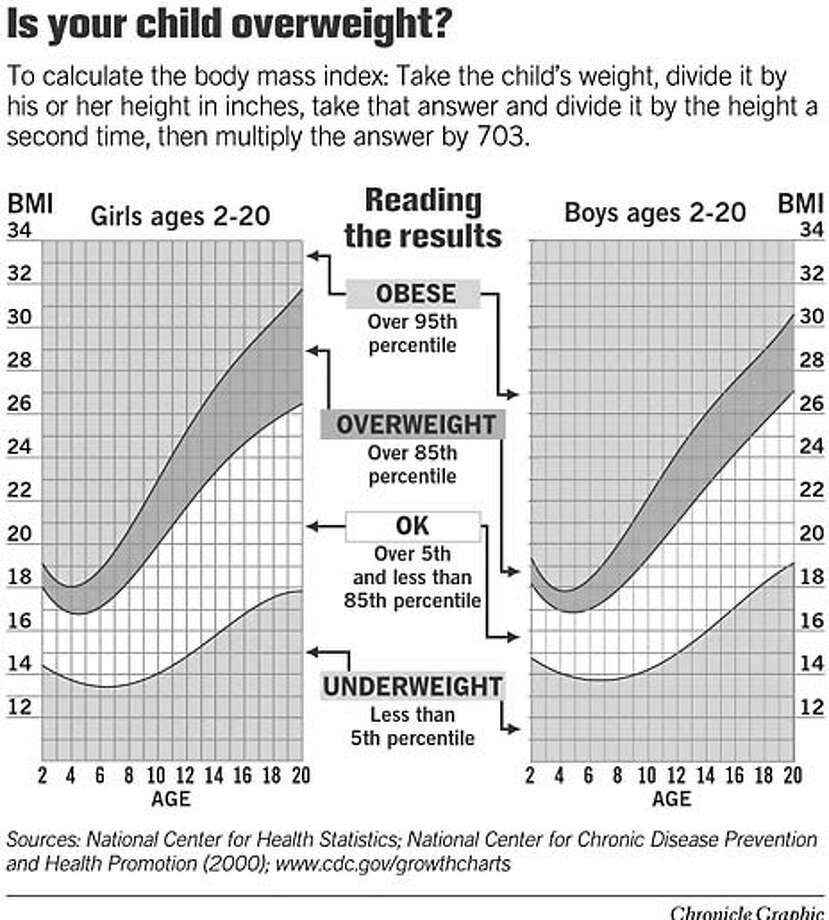 Nevada professor devises new childhood obesity screening