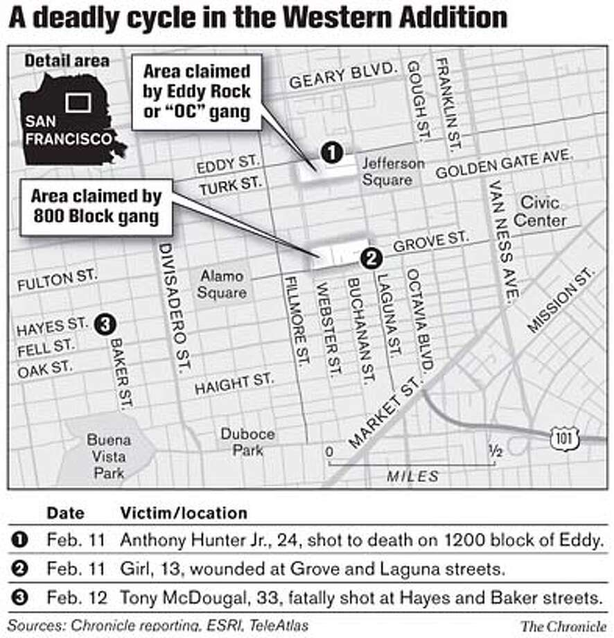A deadly cycle in the Western Addition. Chronicle Graphic