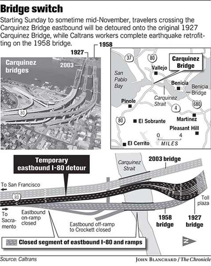 Bridge Switch