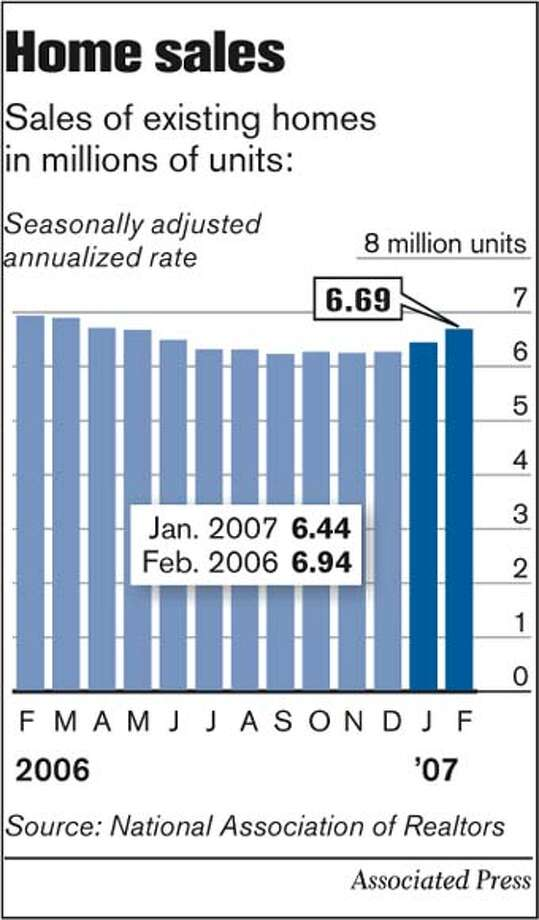 Home Sales. Associated Press Graphic