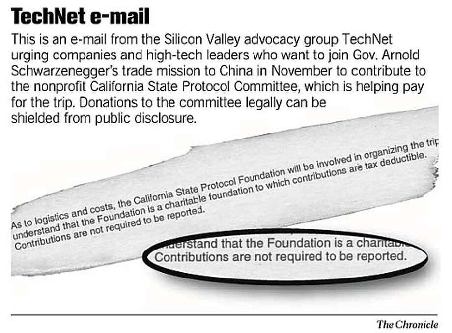 TechNet e-mail. Chronicle Graphic