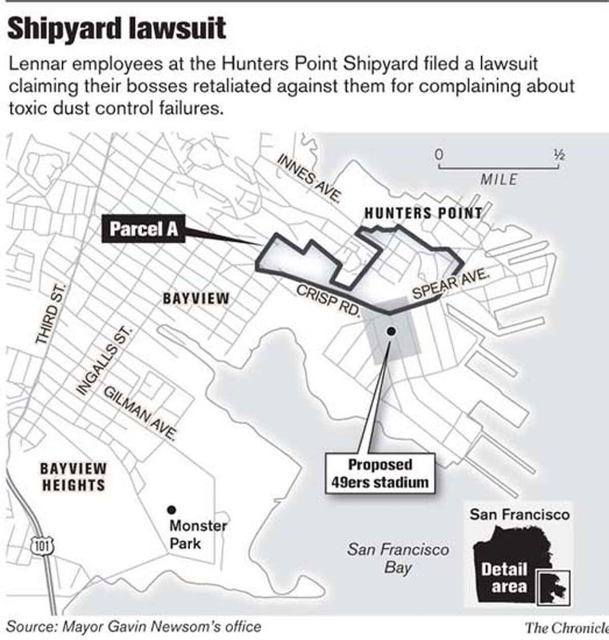 Shipyard Lawsuit. Chronicle Graphic