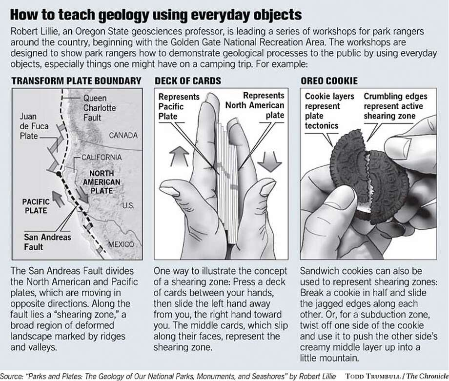 How to Teach Geology Using Everyday Objects. Chronicle graphic by Todd Trumbull
