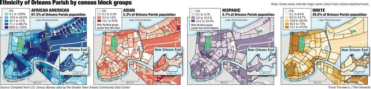 Ethnicity of New Orleans