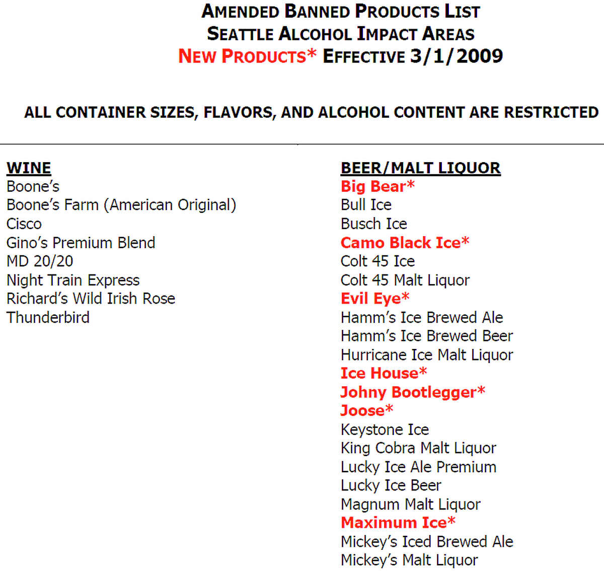 Some of the products banned in Seattle's alcohol impact areas. To adwd a product to the list, authorities must show a link between problem street drinking and the specific product.