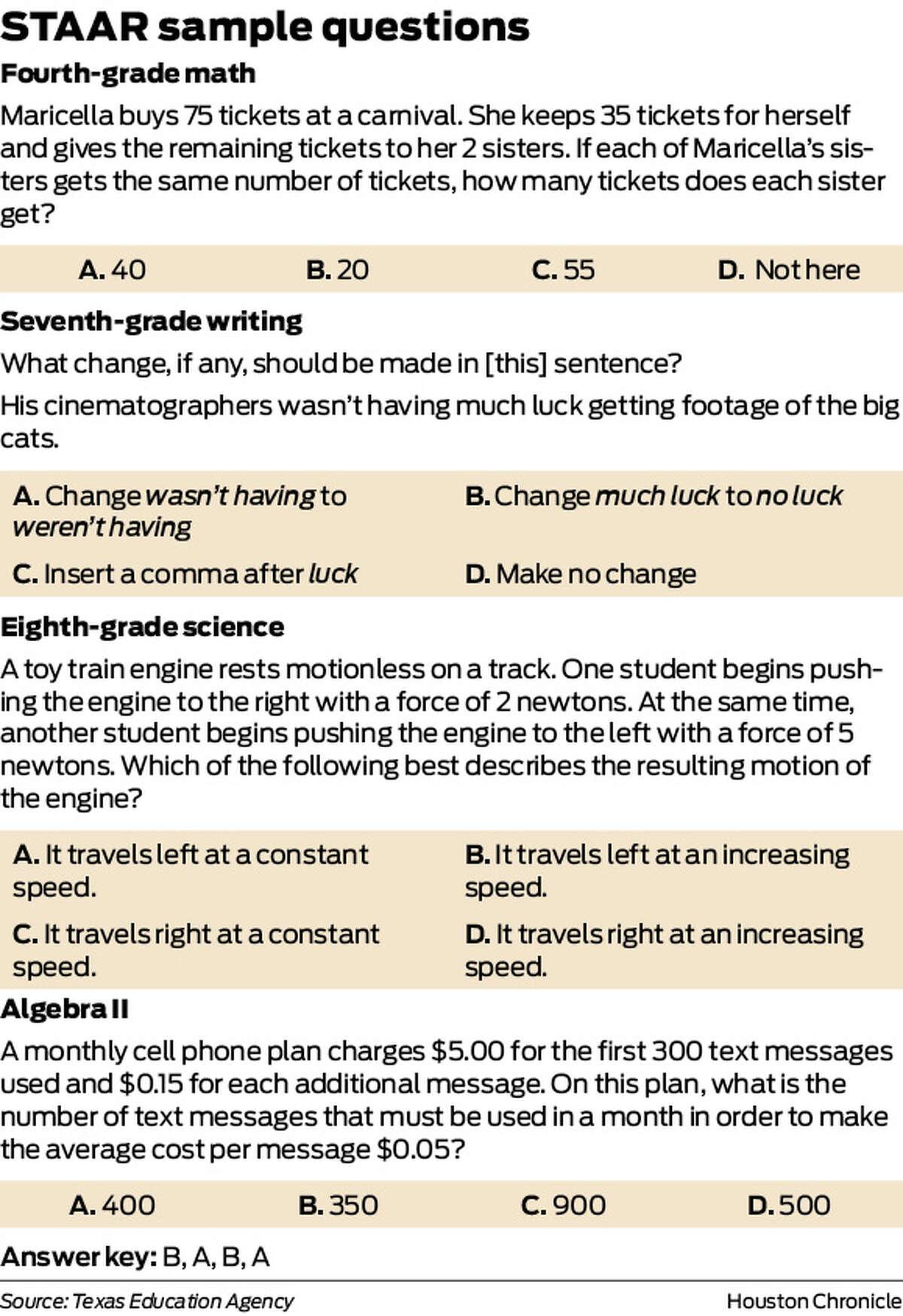 STAAR sample questions