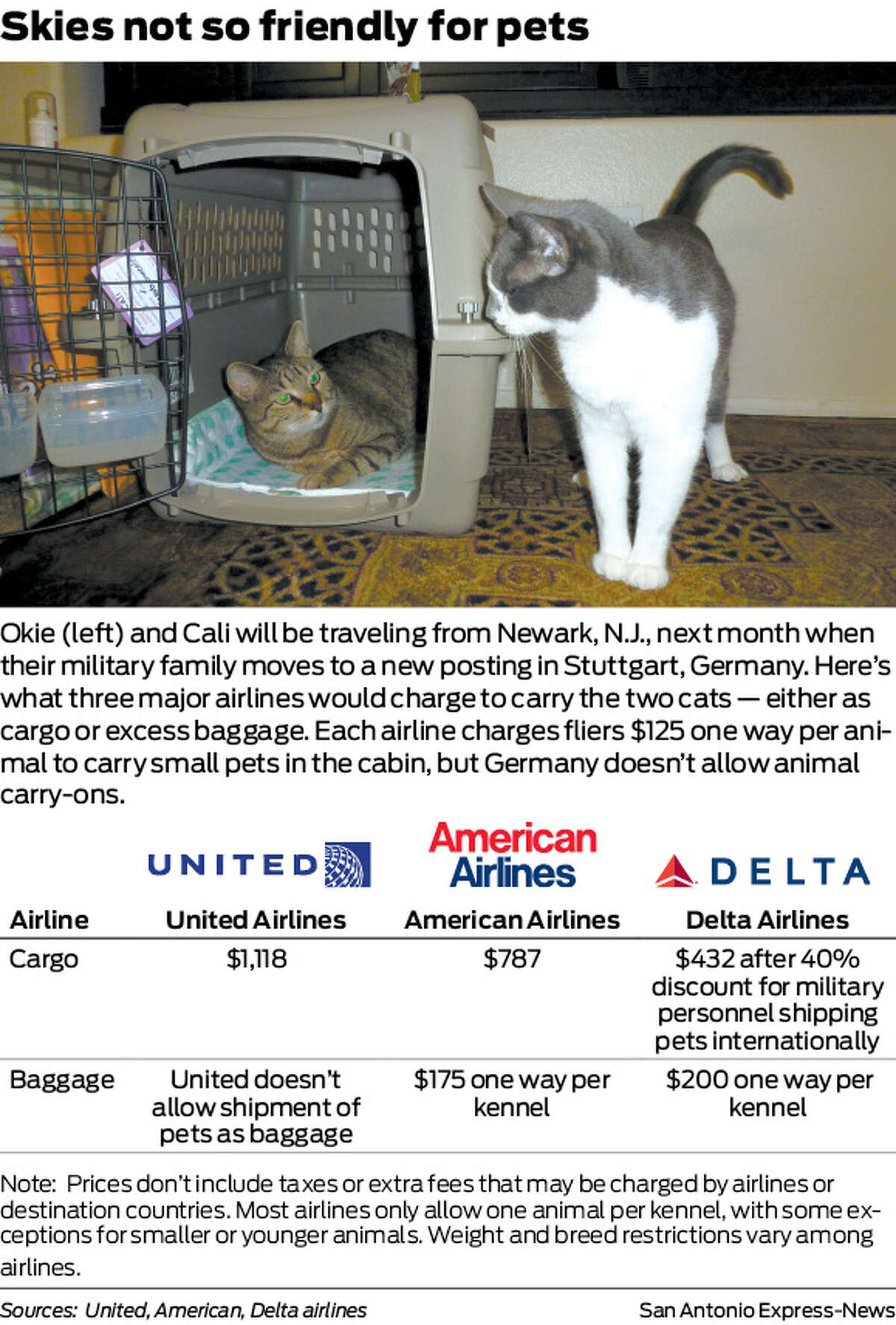 Okie (left) and Cali will be traveling from Newark, N.J., next month when their military family moves to a new posting in Stuttgart, Germany. Here's what three major airlines would charge to carry the two cats - either as cargo or excess baggage. Each airline charges fliers $125 one way per animal to carry small pets in the cabin, but Germany doesn't allow animal carry-ons.