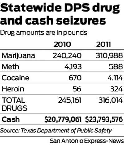 Drug amounts are in pounds