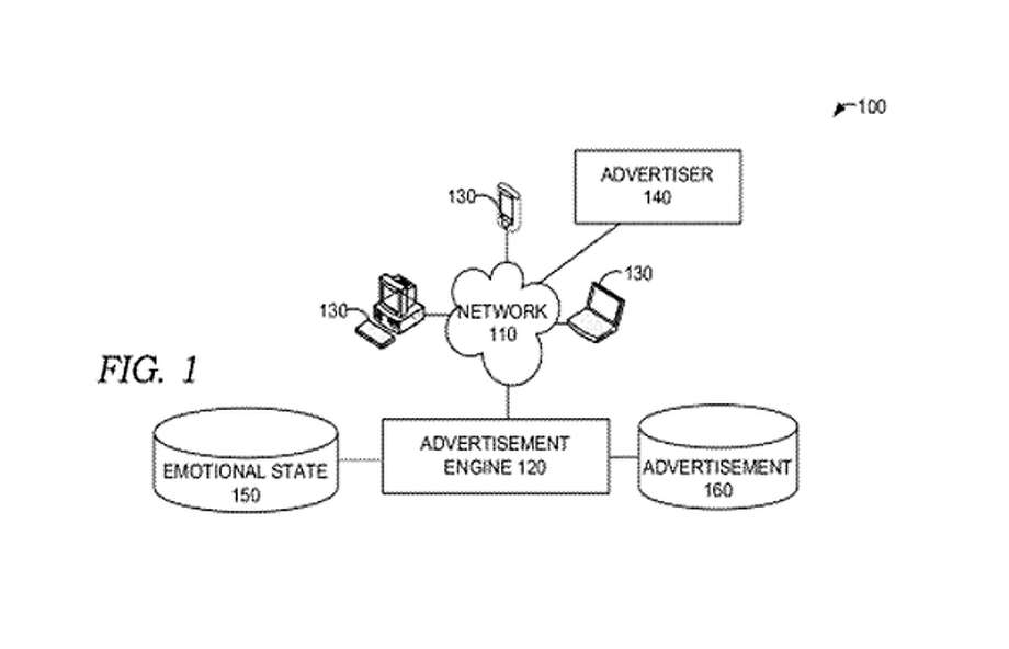 An image from Microsoft's patent for a system that would tailor advertisements based on viewers' emotional state. Photo: Microsoft/U.S. Patent And Trademark Office