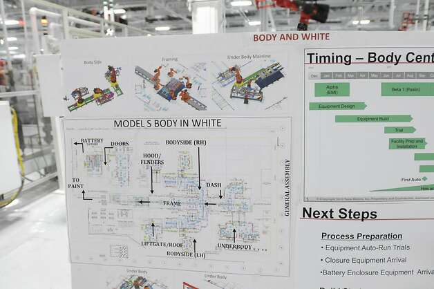 A poster board shows the general assembly operation for Tesla's Model S sedan at the factory in Fremont, Calif., Wednesday, June 13, 2012. On June 22, Tesla Motors will begin delivering its all-electric Model S luxury sedan. It is only the second car ever produced by Tesla, and first to be built at Tesla's own factory. Photo: Erik Verduzco, Special To The Chronicle