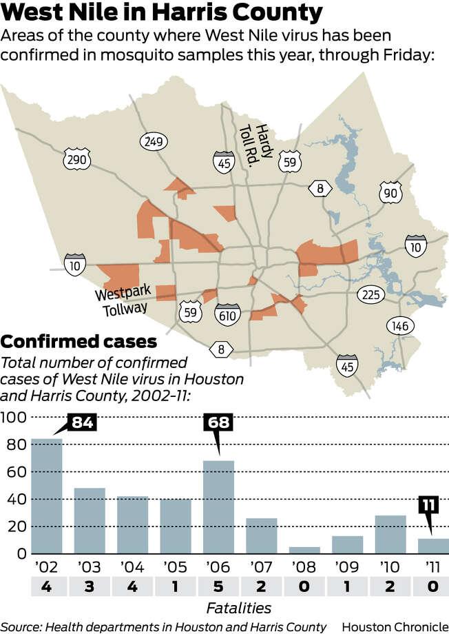 West Nile Virus Texas Zip Code Map.West Nile Virus Hospitalizes Houston Woman Houston Chronicle