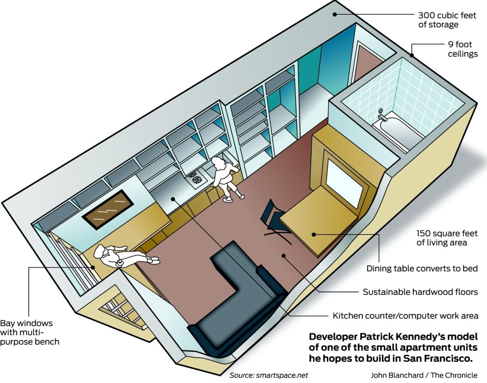 Micro-apartments next for S.F.? - SFGate