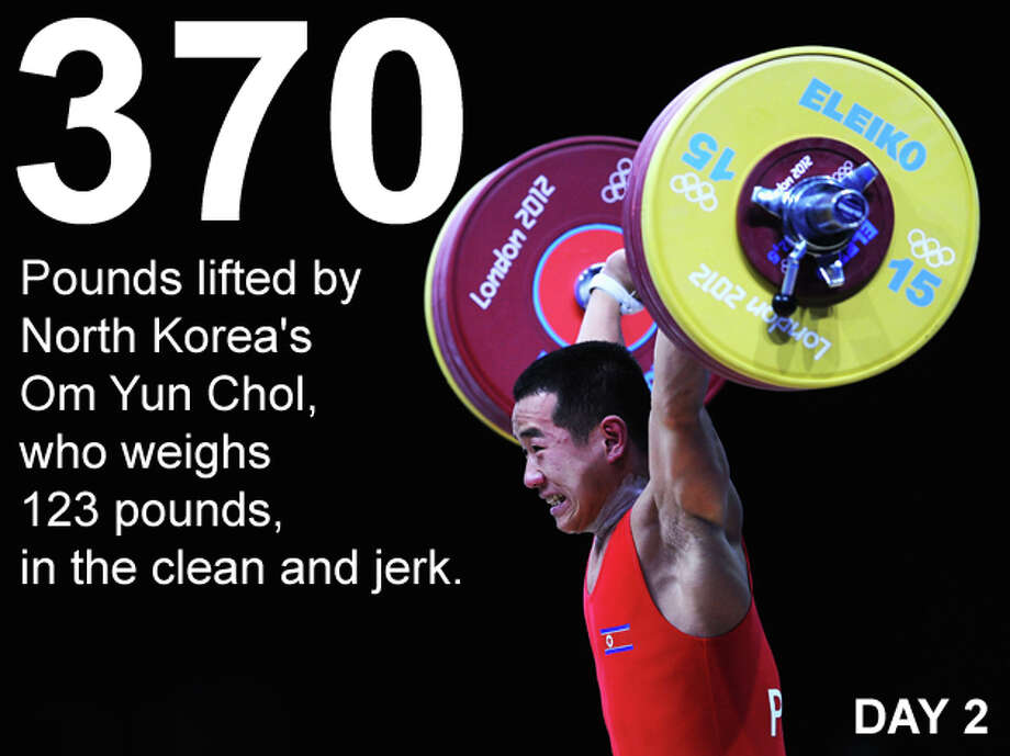 Yun Chol Om of DPR Korea breaks the Olympic Record in the men's 56kg Group B clean and jerk weightlifting on Day 2 of the London 2012 Olympic Games at ExCeL on July 29, 2012 in London, England. Photo: Laurence Griffiths / Getty Images; San Antonio Express-News Photo Illustration / 2012 Getty Images