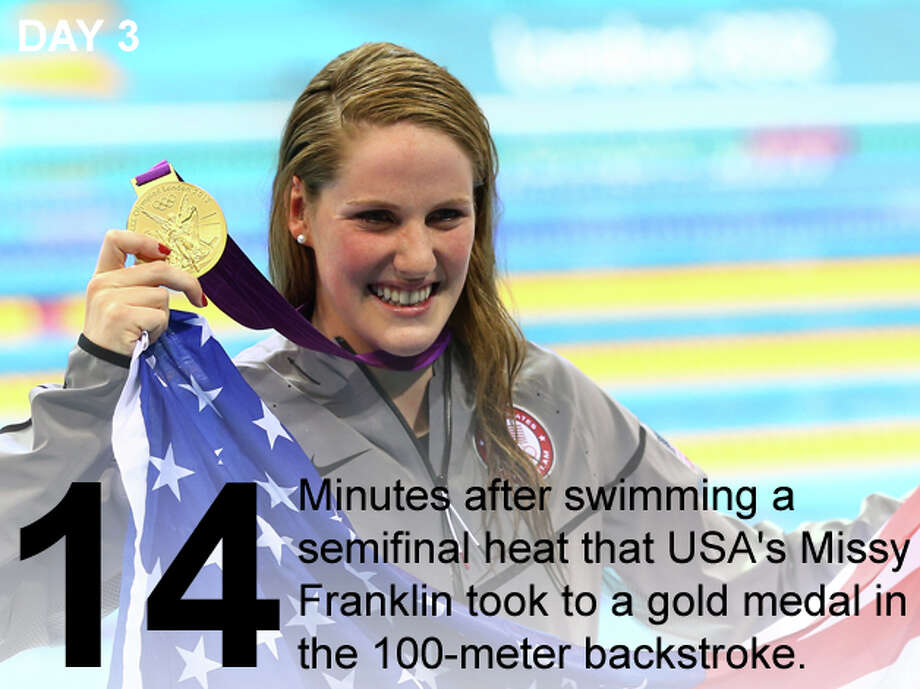 Missy Franklin of the United States celebrates with her gold medal and an American flag during the medal ceremony for the Women's 100m Backstroke on Day 3 of the London 2012 Olympic Games at the Aquatics Centre on July 30, 2012 in London, England. Photo: Al Bello / Getty Images; San Antonio Express-News Photo Illustration / 2012 Getty Images