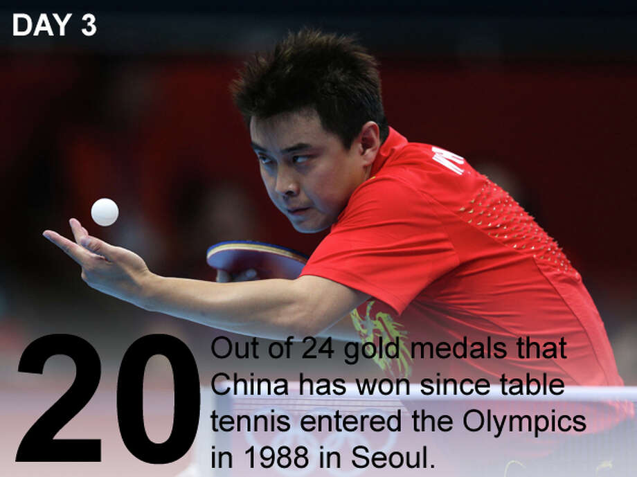 Wang Hao of China serves the ball during his Men's Singles Table Tennis fourth round match against Ning Gao of Singapore on Day 3 of the London 2012 Olympic Games at ExCeL on July 30, 2012 in London, England. Photo: Feng Li, Feng Li / Getty Images; San Antonio Express-News Photo Illustration / 2012 Getty Images