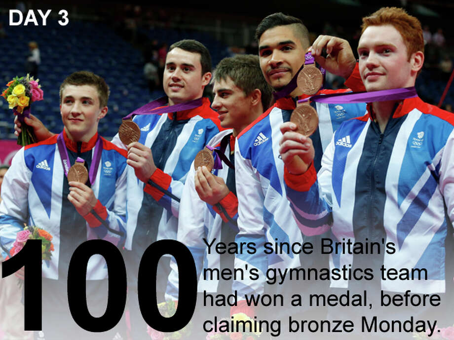 Team Great Britain display their bronze medals during the medal ceremony of the Artistic Gymnastic men's team final at the 2012 Summer Olympics, Monday, July 30, 2012, in London. Photo: Matt Dunham / Associated Press; San Antonio Express-News Photo Illustration / AP