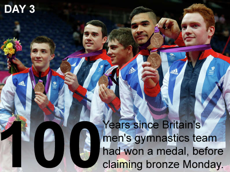 Team Great Britain display their bronze medals during the medal ceremony of the Artistic Gymnasti