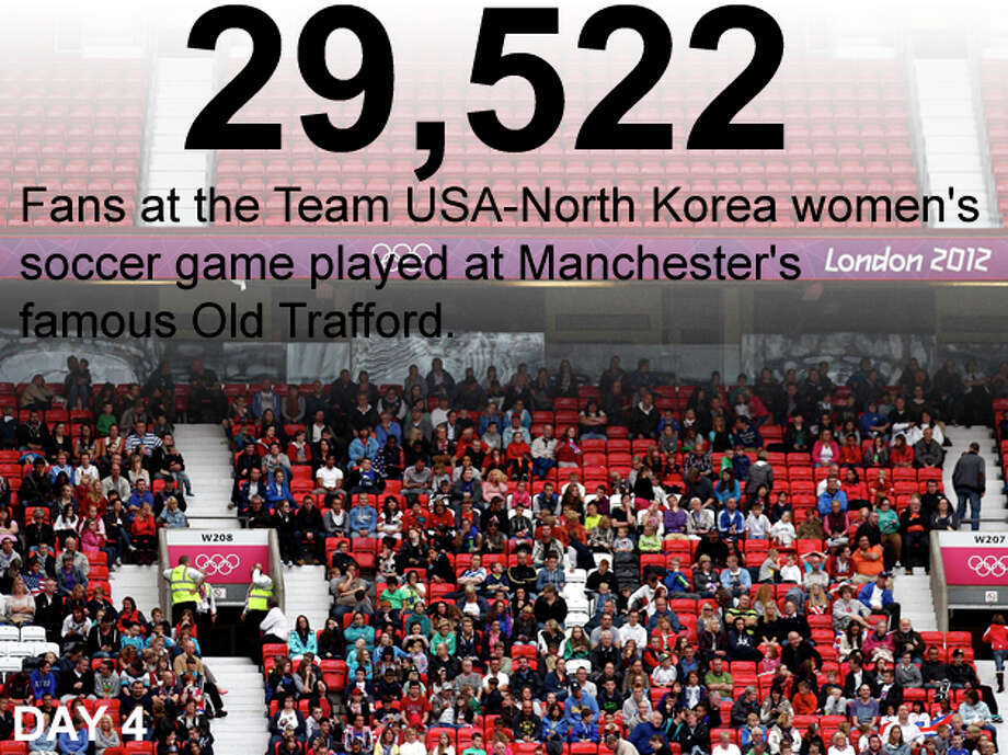 Spectators watch from a sparsely-populated stadium during a group G soccer match between North Korea and United States at the London 2012 Summer Olympics, Tuesday, July 31, 2012 at Old Trafford Stadium in Manchester, England. Photo: Jon Super / Associated Press; San Antonio Express-News Photo Illustration / AP