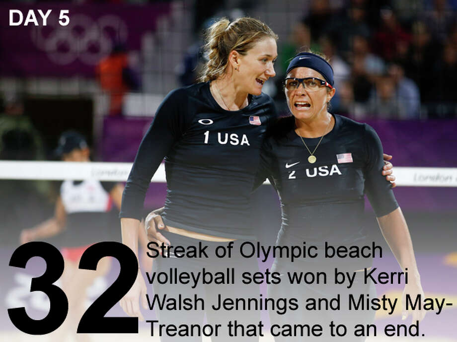 United States' Kerri Walsh, left, and Misty May-Treanor chat during a beach volleyball match against Austria's Doris Schwaiger and Stefanie Schwaiger at the 2012 Summer Olympics, London, Thursday, Aug. 2, 2012. Photo: Jae C. Hong / Associated Press; San Antonio Express-News Photo Illustration / AP