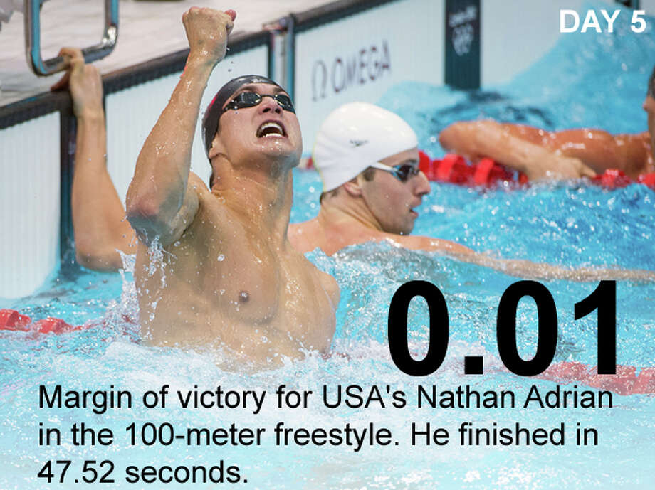 Nathan Adrian of the USA celebrates after winning the gold medal in the men's 100-meter freestyle swimming at the 2012 London Olympics on Wednesday, Aug. 1, 2012. Photo: Smiley N. Pool / Houston Chronicle; San Antonio Express-News Photo Illustration / © 2012  Houston Chronicle