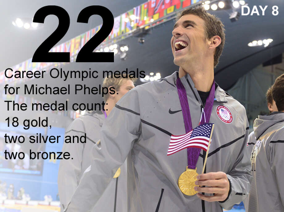 U.S. swimmer Michael Phelps smiles as he holds a U.S. flag after he competed in the men's 4x100m medley relay final during the swimming event at the London 2012 Olympic Games on August 4, 2012 in London. Phelps brought his Olympic swimming career to a close, winning a record 18th gold medal as the United States stormed to victory in the 4x100m medley relay. Photo: Fabrice Coffrini / AFP / Getty Images; San Antonio Express-News Photo Illustration / AFP