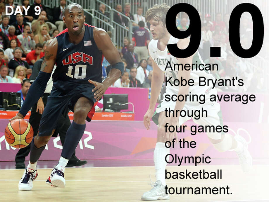 Kobe Bryant #10 of United States drives to the basket against Lithuania during the Men's Basketball Preliminary Round match on Day 8 of the London 2012 Olympic Games at the Basketball Arena on August 4, 2012 in London, England. Photo: Christian Petersen / Getty Images; San Antonio Express-News Photo Illustration / 2012 Getty Images