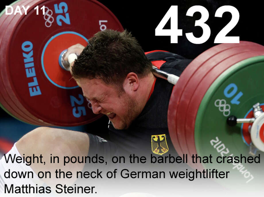 Matthias Steiner of Germany gets hit by the weights while failing to make a successful lift  in the men's over 105-kg, group A, weightlifting competition at the 2012 Summer Olympics, Tuesday, Aug. 7, 2012, in London. Photo: Mike Groll / Associated Press; San Antonio Express-News Photo Illustration / AP