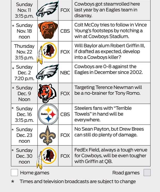 image about Dallas Cowboy Schedule Printable referred to as Dallas Cowboys Program 2015: The 2015 NFL plan is