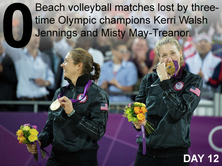 Kerri Walsh Jennings, right, and Misty May-Treanor celebrate on the awards podium after defeating Jennifer Kessy and April Ross in the women's beach volleyball gold medal match at the 2012 London Olympics on Wednesday, Aug. 8, 2012. Photo: Smiley N. Pool, Smiley N. Pool / Houston Chronicle; San Antonio Express-News Photo Illustration / © 2012  Houston Chronicle