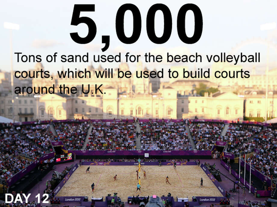 A general view during the Women's Beach Volleyball on Day 12 of the London 2012 Olympic Games at the Horse Guard's Parade on August 8, 2012 in London, England. Photo: Cameron Spencer, Cameron Spencer / Getty Images; San Antonio Express-News Photo Illustration / 2012 Getty Images