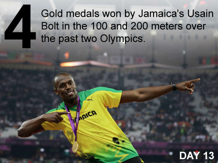 Jamaica's Usain Bolt celebrates winning the gold during the ceremony for the men's 200-meter final during athletics in Olympic Stadium at the 2012 Summer Olympics, Thursday, Aug. 9, 2012, in London. Photo: Matt Slocum / Associated Press; San Antonio Express-News Photo Illustration / AP