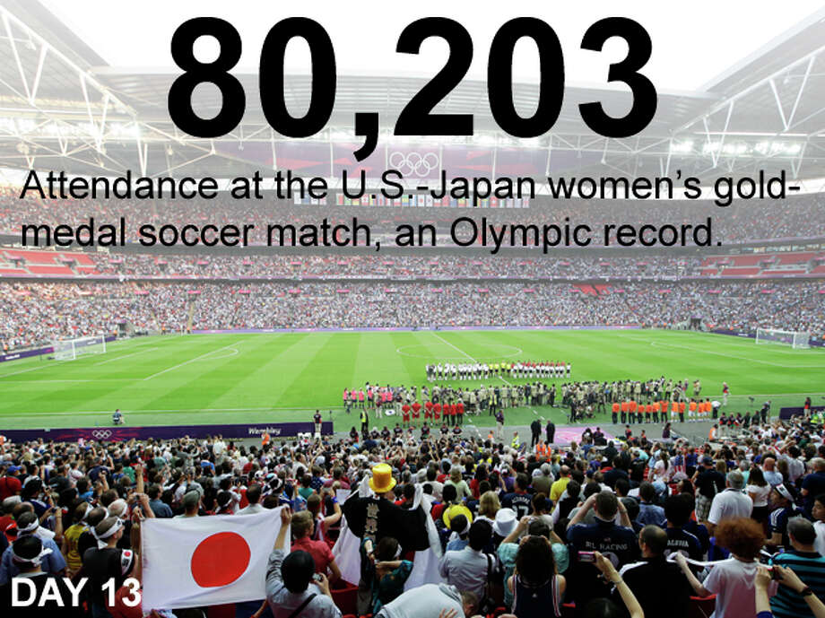 Fans wait for the start of the women's soccer gold medal match between the United States and Japan at the 2012 Summer Olympics, Thursday, Aug. 9, 2012, in London. Photo: Andrew Medichini / Associated Press; San Antonio Express-News Photo Illustration / AP