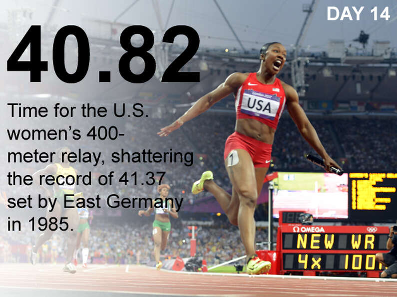 Team USA's Carmelita Jeter wins the women's 4 x 100m relay final at the athletics event of the Lo