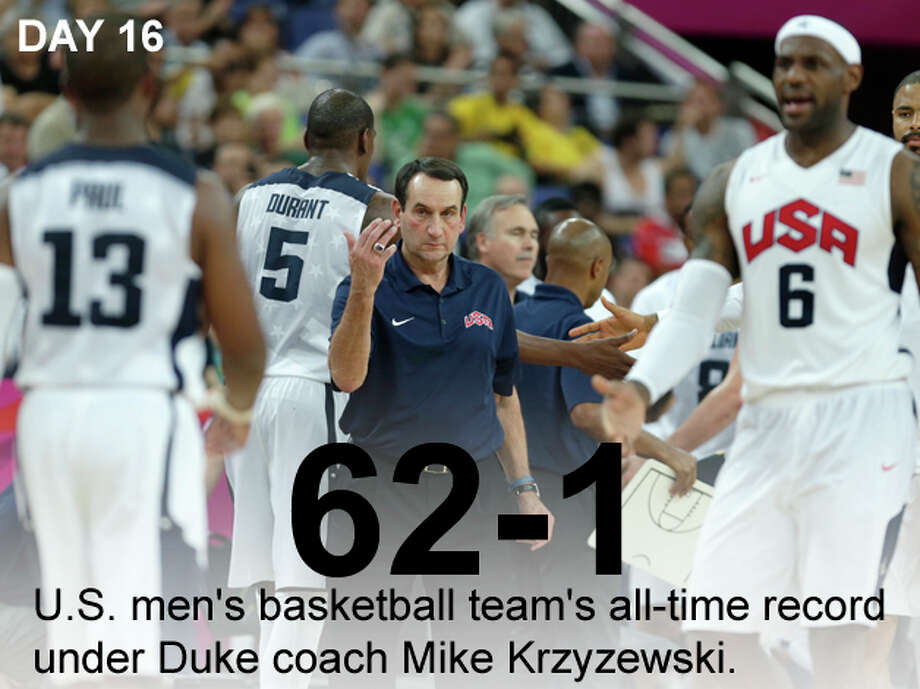 USA's head coach Mike Krzyzewski, center calls over Chris Paul during a men's quarterfinals basketball game against Australia at the 2012 Summer Olympics, Wednesday, Aug. 8, 2012, in London. Photo: Charles Krupa / Associated Press; San Antonio Express-News Photo Illustration / AP