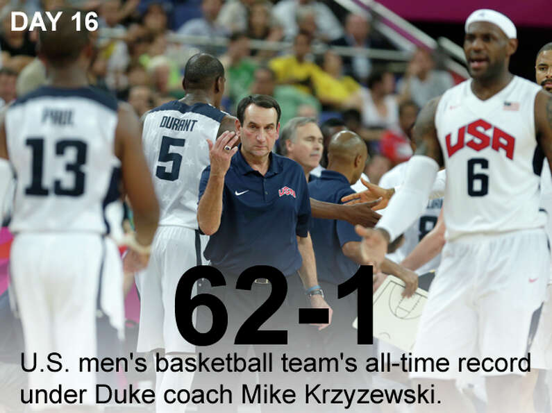 USA's head coach Mike Krzyzewski, center calls over Chris Paul during a men's quarterfinals baske