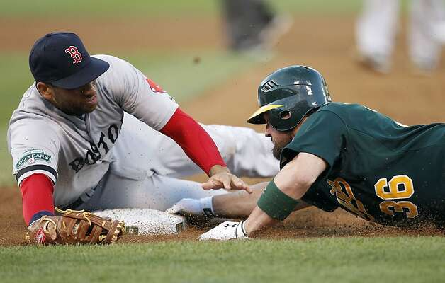 Oakland Athletics' Derek Norris (36) slides save back into first base past the tag of Boston Red Sox first baseman James Loney (22)  in the third inning of a baseball game Saturday,  Sept. 1, 2012 in Oakland, Calif. (AP Photo/ Tony Avelar) Photo: Tony Avelar, Associated Press