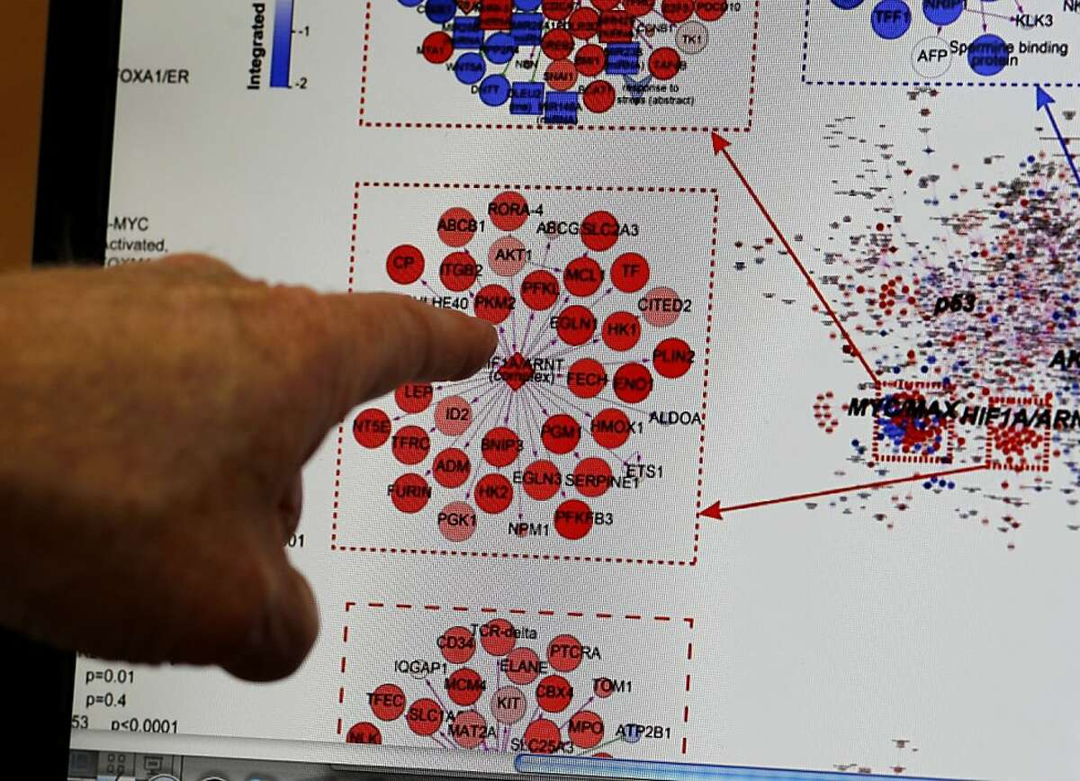 Dr. Christopher Benz points to a chart of active genes, part of his current research. Dr. Christopher Benz, a UCSF oncologist and co-principal investigator of the UC Santa Cruz-Buck Institute Genome Data Analysis Center was a key researcher in an important genomic study of breast cancer.