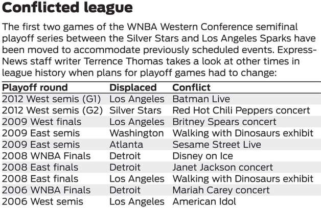 The first two games of the WNBA Western Conference semifinal playoff series between the Silver Stars and Los Angeles Sparks have been moved to accommodate previously scheduled events. Express-News staff writer Terrence Thomas takes a look at other times in league history when plans for playoff games had to change. Photo: Express-News Graphic