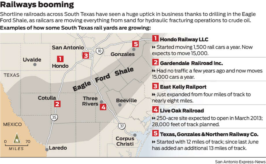 Shortline railroads across South Texas have seen a huge uptick in business thanks to drilling in the Eagle Ford Shale, as railcars are moving everything from sand for hydraulic fracturing operations to crude oil. Photo: Mike Fisher