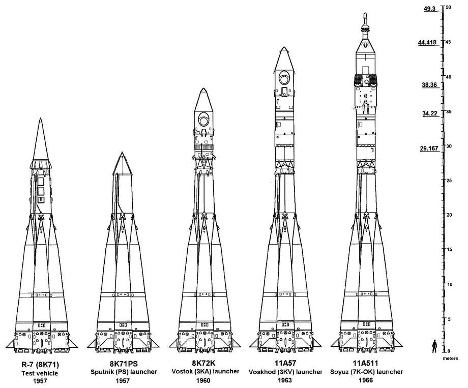 This image shows the evolution of Soviet space launch vehicles. They are, from left, the R-7 intercontinental ballistic missile, Sputnik, Vostok and Soyuz. Photo: NASA