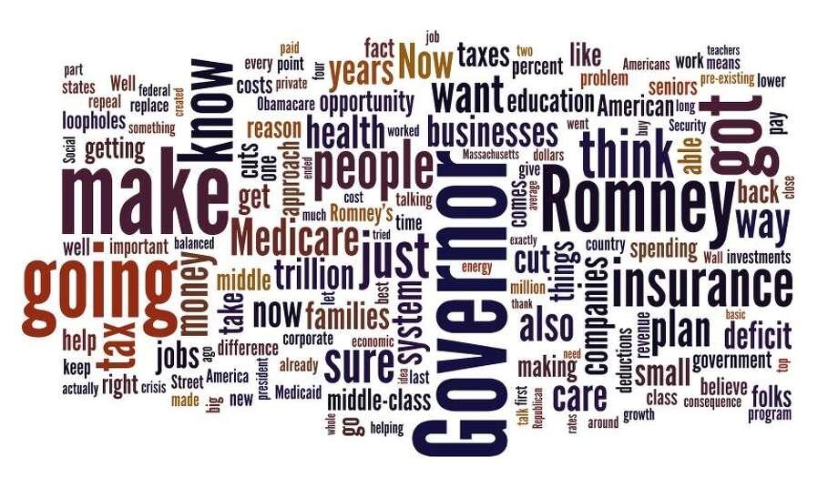 Obama's word cloud