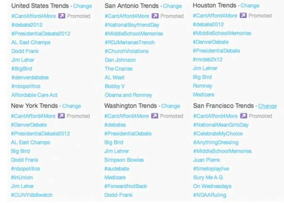Trending topics on Twitter after 10 p.m. ET. (Jana Kasperkevic / Houston Chronicle)