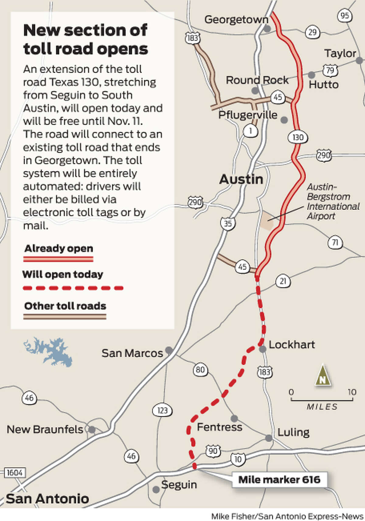 An extension of the toll road Texas 130, stretching from Seguin to South Austin, will open today and will be free until Nov 11. The road will connect to an existing toll road that ends in Georgetown. The toll system will be entirely automated: drivers will either be billed via electronic toll tags or by mail.