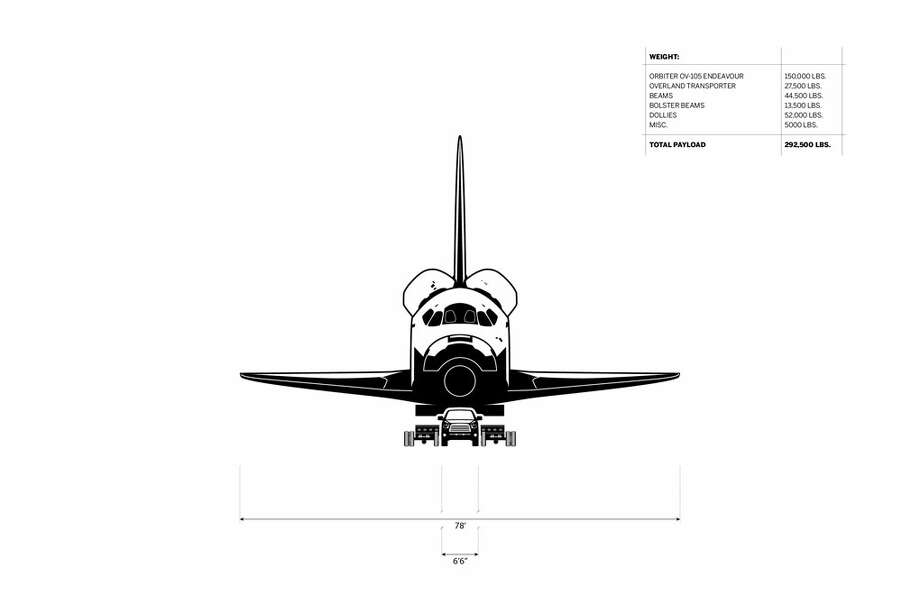 Schematic of Toyota Tundra Towing Space Shuttle Endeavour. Photo: Courtesy Illustration / COURTESY OF TOYOTA
