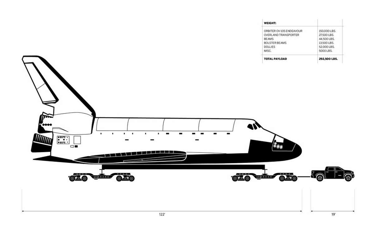 Schematic of a Toyota Tundra towing the Space Shuttle Endeavour.