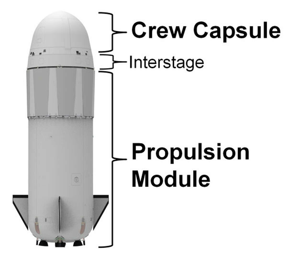 A rendering of Blue Origin's New Shepard Vehicle, consisting of a crew capsule designed to carry three or more astronauts on suborbital trips and a propulsion module. The propulsion module would return to earth for a powered vertical landing, while the crew capsule would use parachutes.