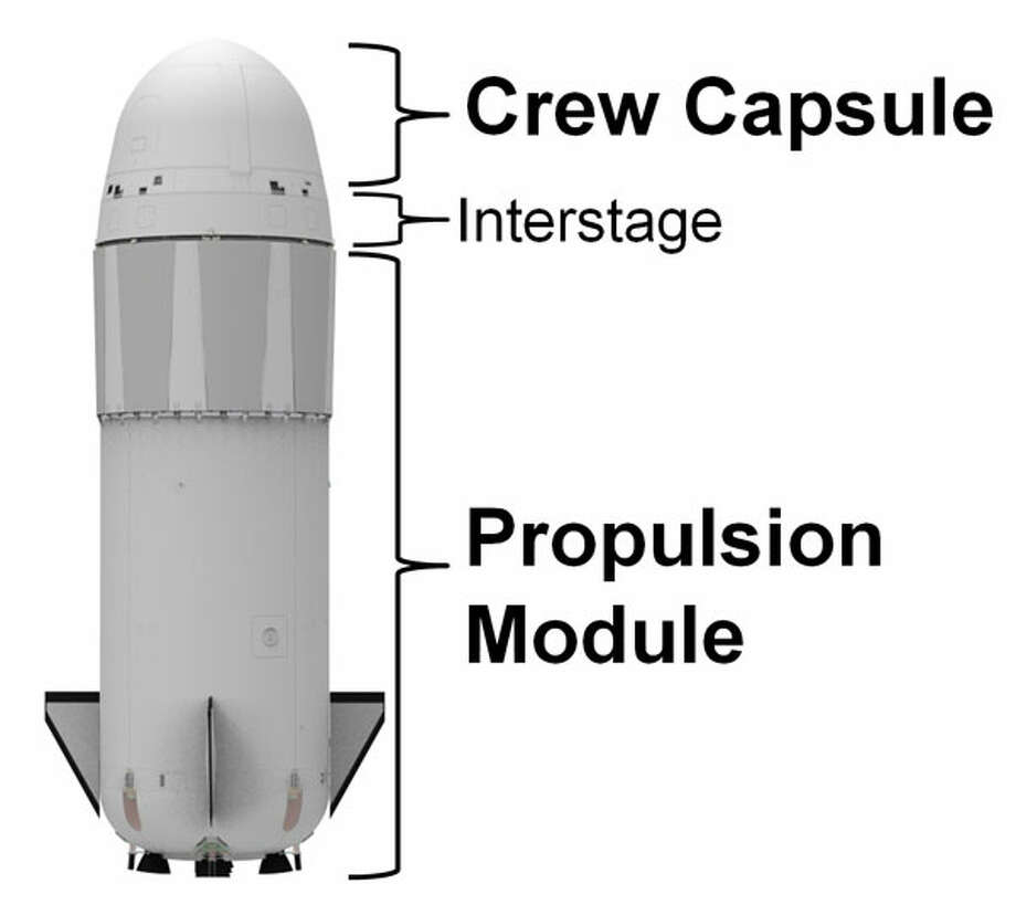 A rendering of Blue Origin's New Shepard Vehicle, consisting of a crew capsule designed to carry three or more astronauts on suborbital trips and a propulsion module. The propulsion module would return to earth for a powered vertical landing, while the crew capsule would use parachutes. Photo: Blue Origin