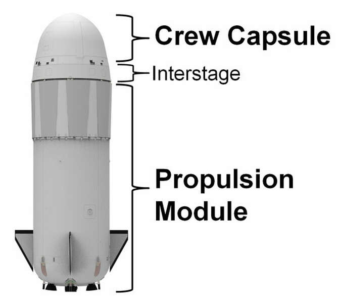 A rendering of Blue Origin's New Shepard Vehicle, consisting of a crew capsule designed to carry thr